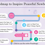 Pantley - Roadmap to Inspire Peaceful Newborn Sleep